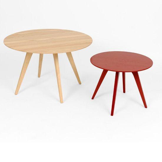 tendance le design scandinave version femina. Black Bedroom Furniture Sets. Home Design Ideas