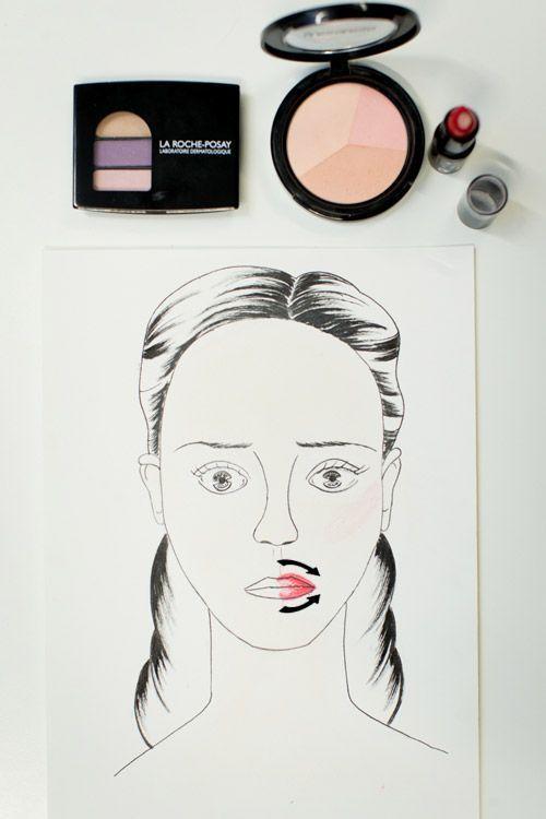Comment maquiller des lèvres fines