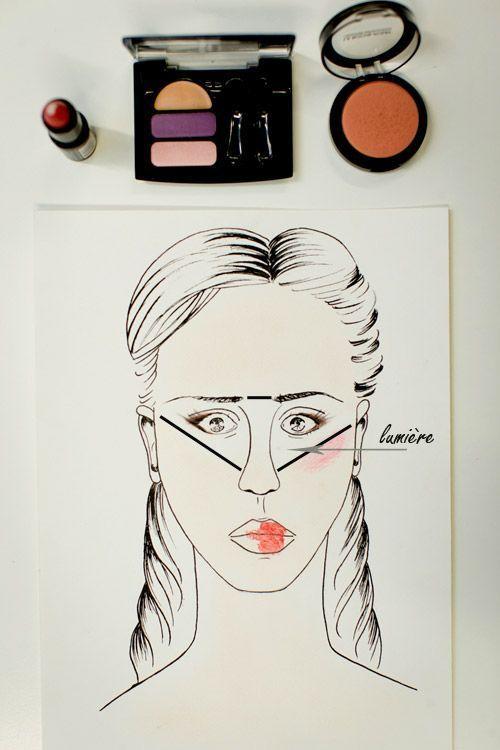 Comment se maquiller quand on a les yeux rapprochés