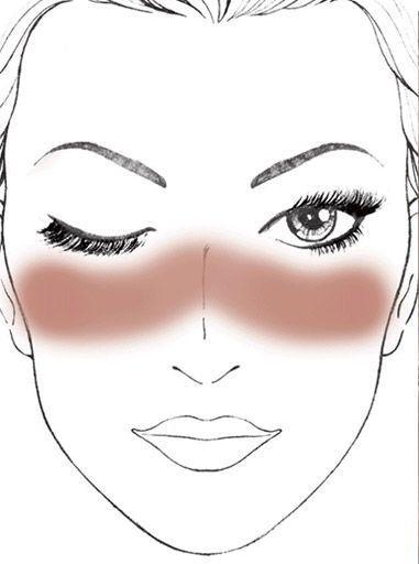 Le dessin d'une jeune femme qui présente la technique make up du sun stripping.