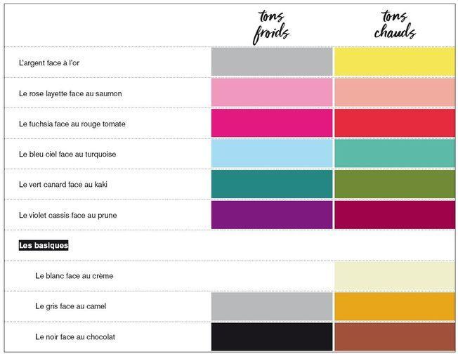 quelles couleurs de v tements pour moi. Black Bedroom Furniture Sets. Home Design Ideas