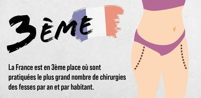 La chirurgie des fesses en France.
